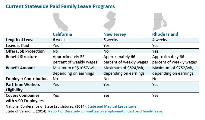 Maternity Leave California 2019 - How Long is Maternity ...