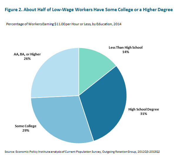 an analysis of the minimum wage in the massachusetts Figure 1: supply-demand analysis of the minimum wage absent a minimum wage, as case explains the economics of a higher minimum wage in massachusetts 6.